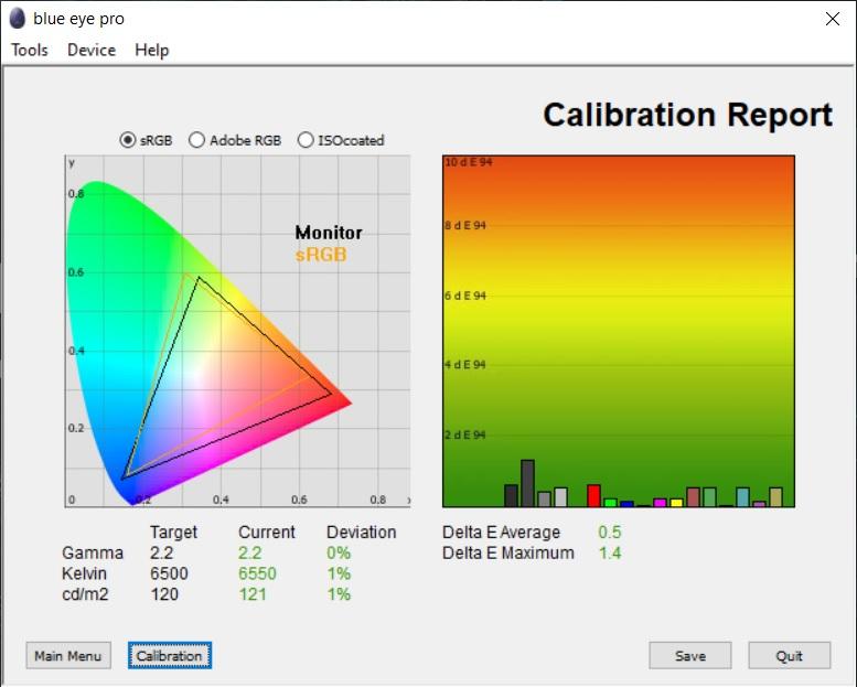 Test culori dupa calibrare ecran Acer Predator Triton 500 PT515-52