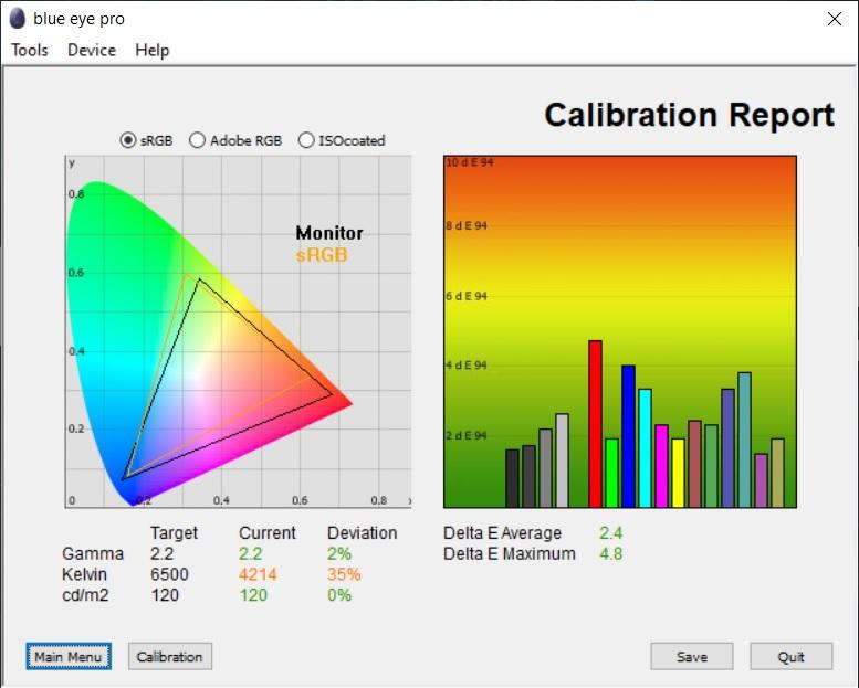 Test culori inainte calibrare ecran Acer Predator Triton 500 PT515-52