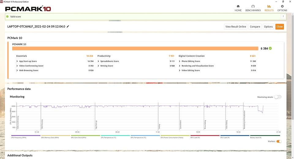 Teste benchmark Acer Predator Triton 500 PT515-52