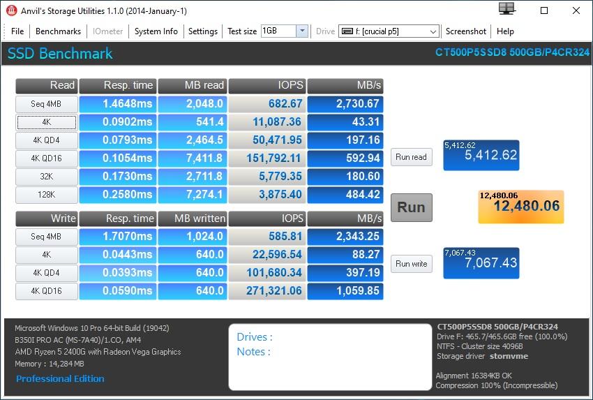 Teste benchmark SSD Crucial P5
