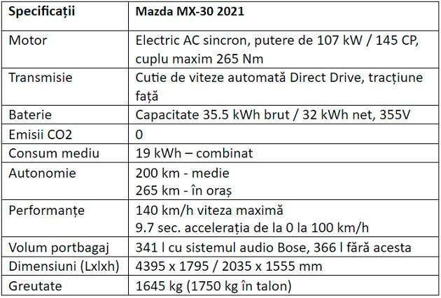 Specificatii Mazda MX-30 2021