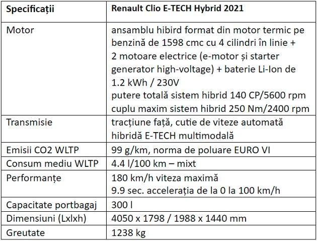 Specificatii Renault Clio E-TECH Hybrid 2021