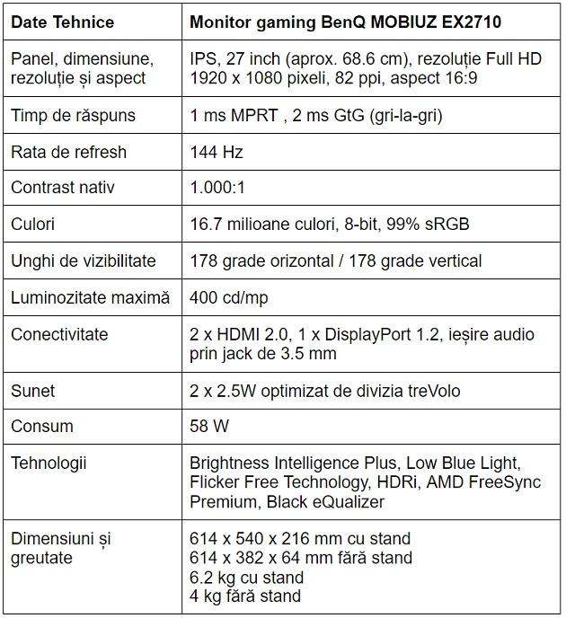 Specificatii monitor gaming BenQ MOBIUZ EX2710