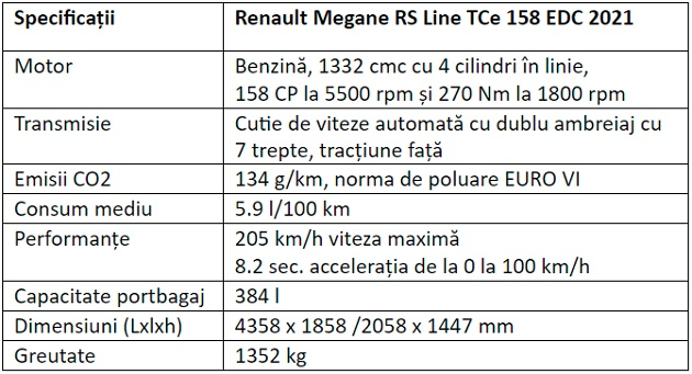 Specificatii Renault Megane RS Line TCe 158 EDC 2021