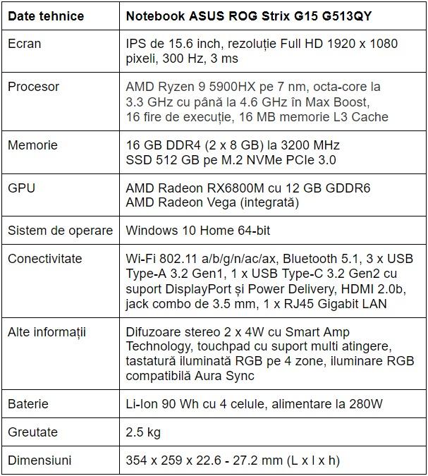 Specificatii laptop ASUS ROG Strix G15 G513QY