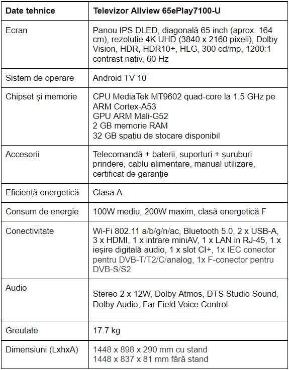 Specificatii televizor Allview 65ePlay7100-U
