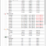 Temperaturi maxime CPU notebook Acer ConceptD 5 CN516-72G