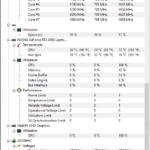 Temperaturi maxime GPU notebook Acer ConceptD 5 CN516-72G
